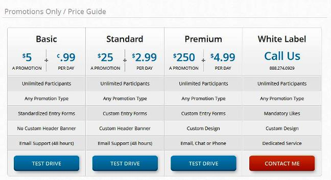 Google Wildfire pricing table