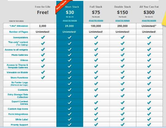 Shortstack pricing table