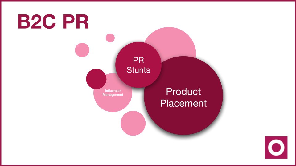 What is B2C PR?